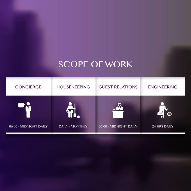 scope of work ihg